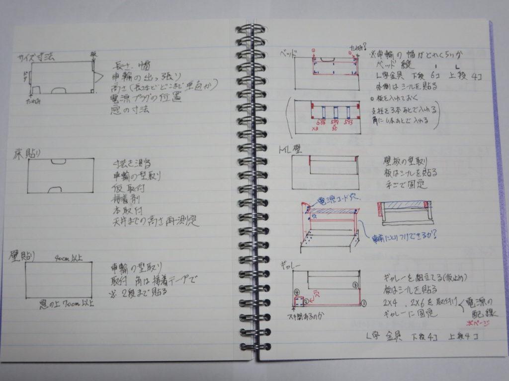 幌馬車くんの内装図面と制作工程 手書きで工程を細かく書いてみる