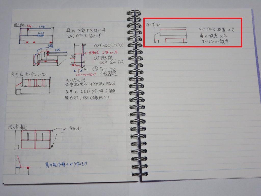 幌馬車くんのテーブル制作設計図面