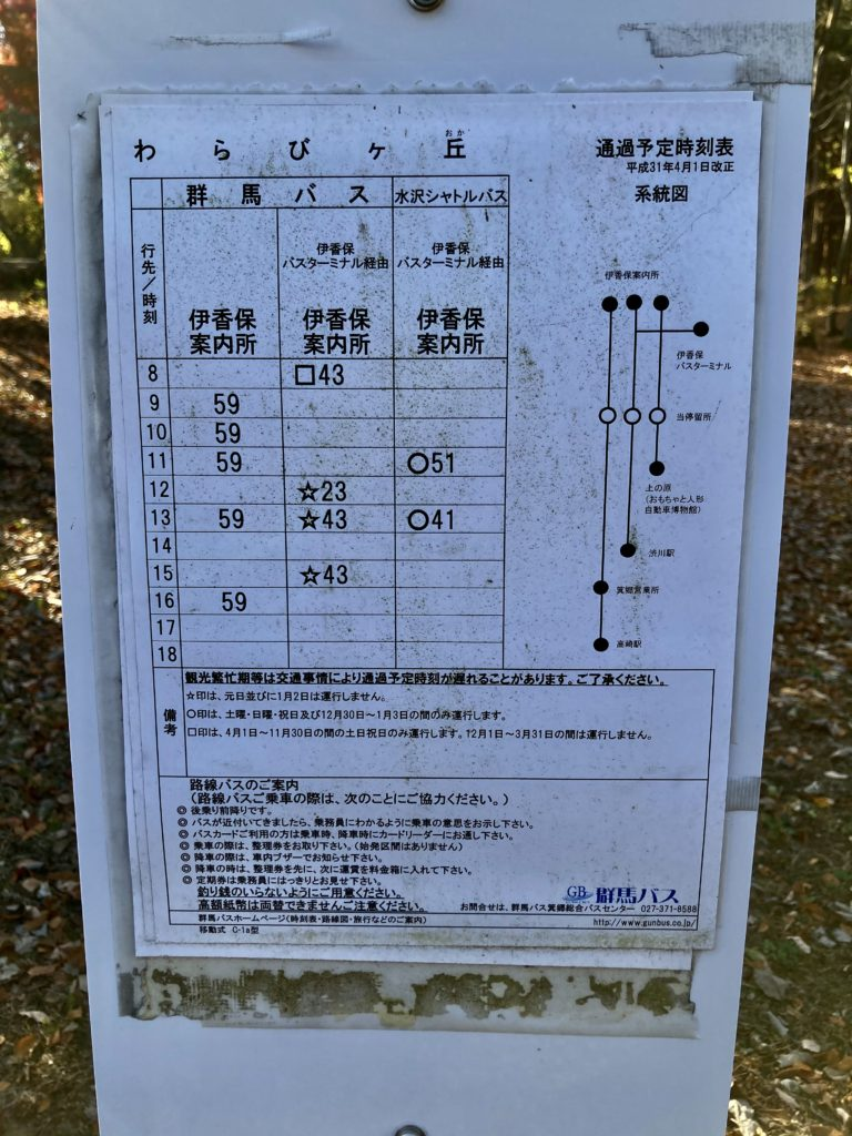 伊香保温泉観光で群馬バスのバス停であるわらびヶ丘の時刻表