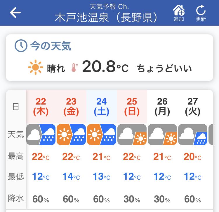 軽キャンピングトレーラーの幌馬車くんで行く志賀高原の木戸池温泉ホテル駐車場でトレーラー泊の7月の気温